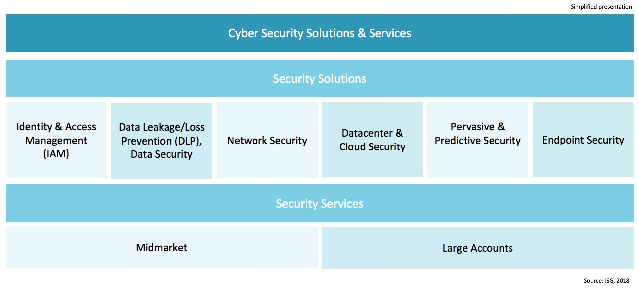 Cyber-Security-Solutions-Germany-2019